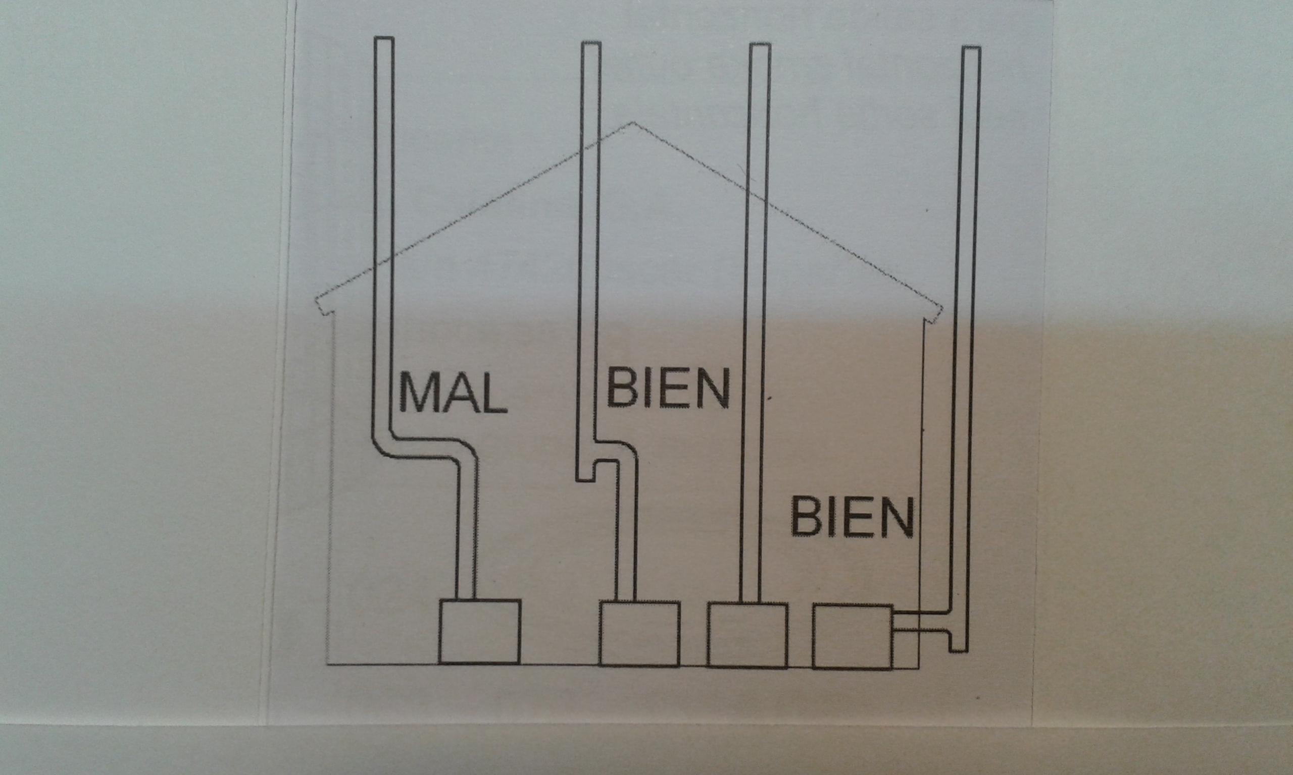 Como instalar los tubos de una estufa de le a ferreter a - Calefaccion en el suelo ...