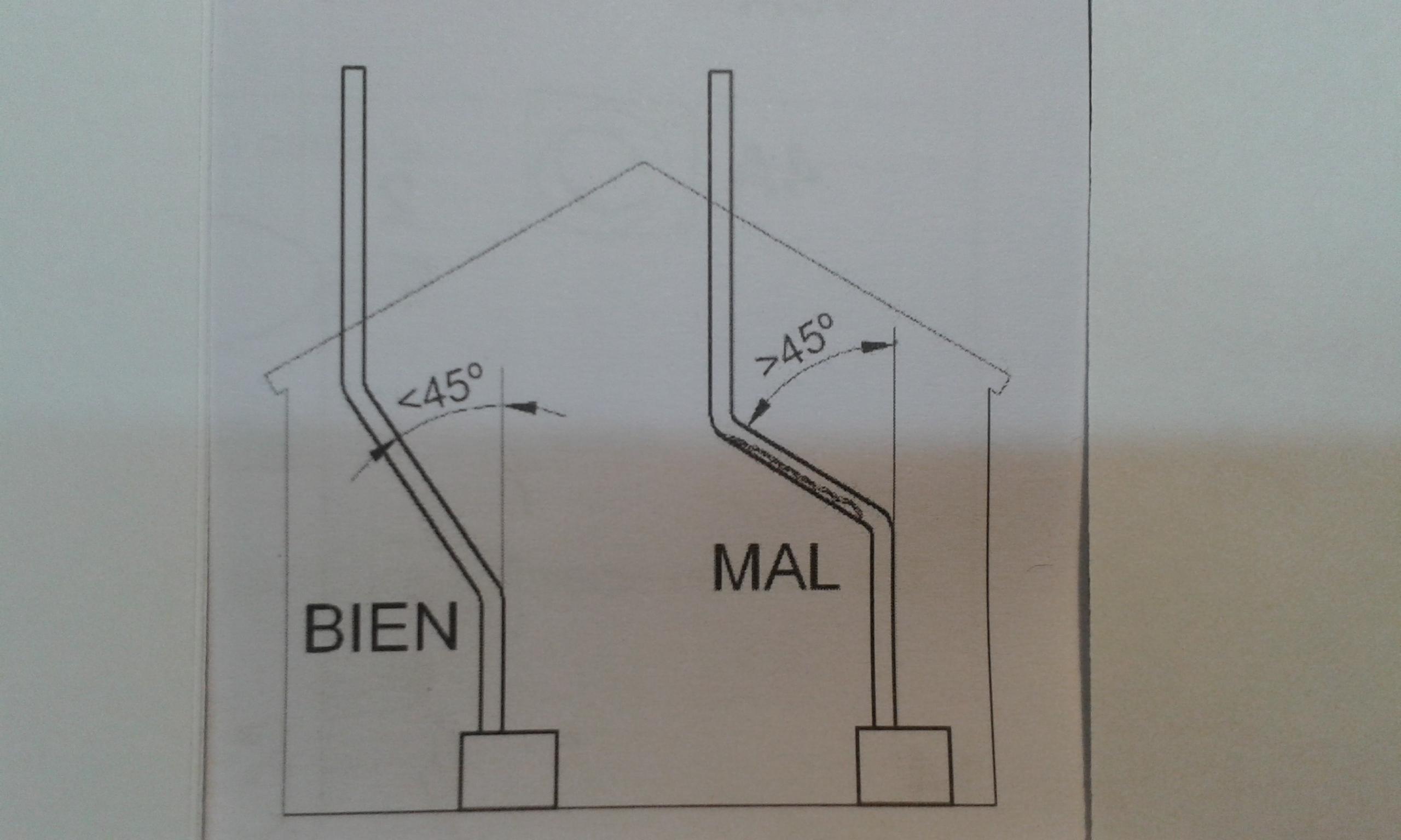 Como instalar los tubos de una estufa de le a ferreter a - Instalar estufa pellets piso ...
